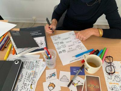Se former en présentiel à la facilitation graphique à Paris ou Lyon
