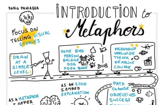 Visual Thinking Bootcamp